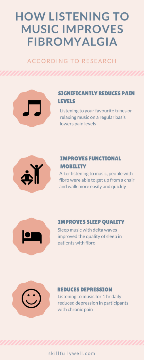 How Listening to music improves fibromyalgia