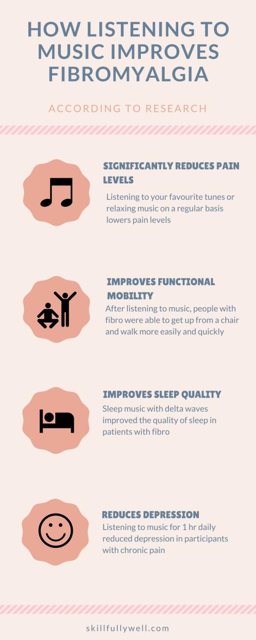 How Listening to music improves fibromyalgia